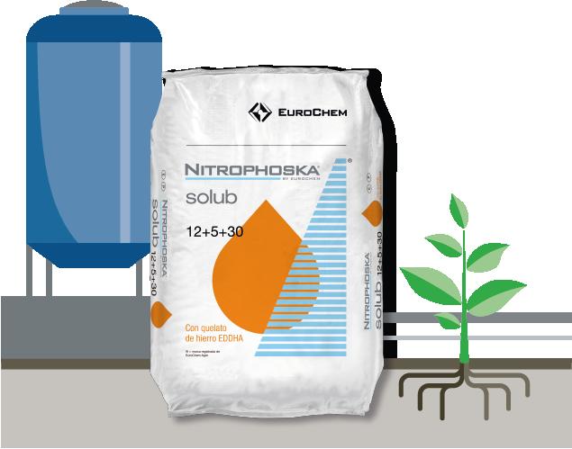 EuroChem WSF – Watersoluble fertilizers